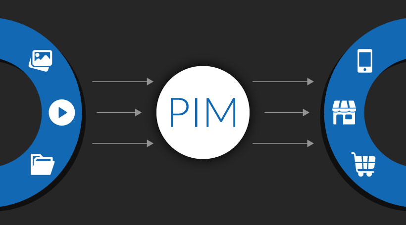 PIM is the future of eCommerce