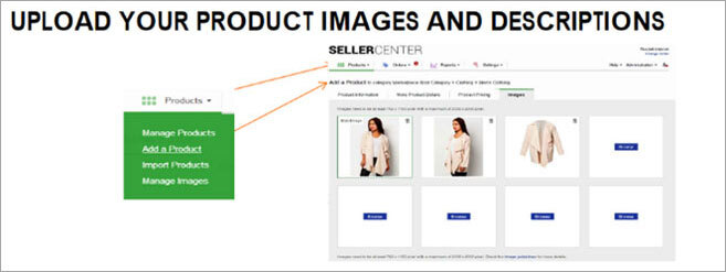 How To Sell On Zalora A Step By Step Guide For Beginners Vinculum Group