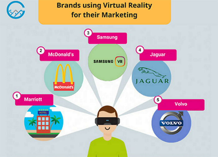 Omnichannel Experience VR